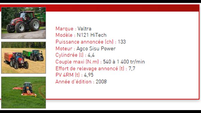 Caractéristiques techniques du Valtra N121.