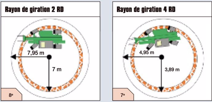 pf-merlo-2015-rayongiration