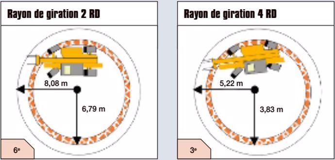pf-dieci-2015-rayonbraquage