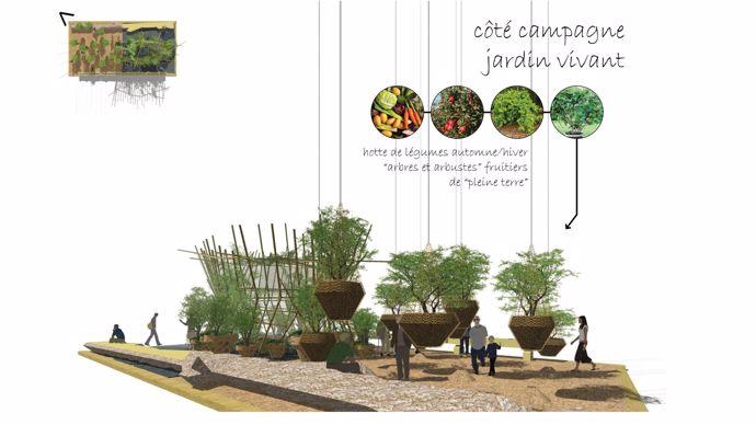 « Nous souhaitons mettre en avant la question de la fertilité des sols. Coté ville, installée sur une croute d'enrobés, une grande structure propose une évocation du jardin hors-sol et met en avant l'ingéniosité des hommes pour rendre le jardin possible en milieu hostile. Côté campagne, le visiteur se promène « dans » la terre et au milieu d'arbres en lévitation. Il peut observer leurs racines, toucher la terre qui les entoure. »