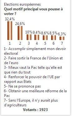 Vote en ligne réalisé du 12 mai au 118 mai 2014.