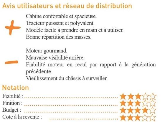 Note utilisateurs Renault Arès 640 RZ