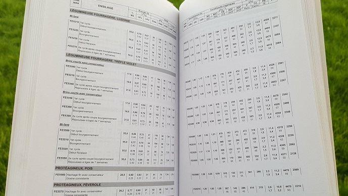 Avec la nouvelle version des tables d'alimentation de l'Inra, le simple livre rouge et une calculette ne vous suffiront plus pour poser la ration de vos vaches sur le papier!