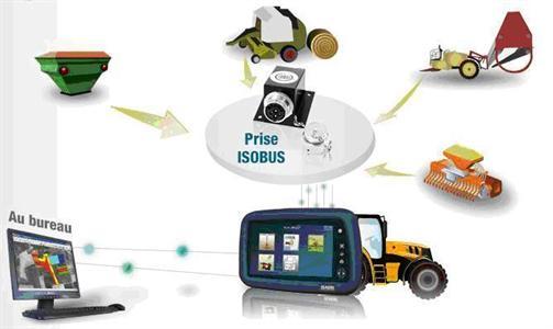 Isobus : enfin des solutions concrètes !