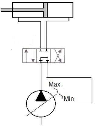 Fonctionnement du circuit hydraulique du tracteur agricole - Douche en circuit ferme ...